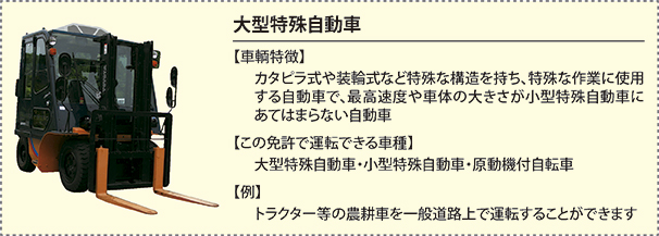 detail_oogatatokusyu